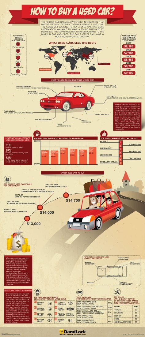 HOW_TO_BUY_AUSED_CAR_FINAL